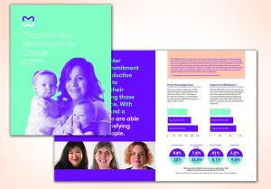 midwifereport